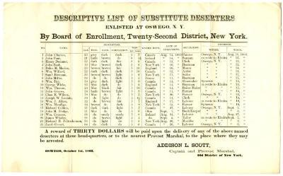 The Civil War Draft: 1863 List of Substitute Deserters, Oswego